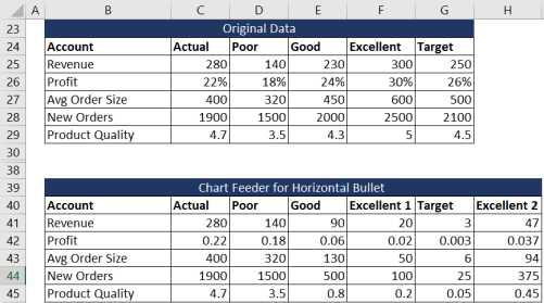 bullet-graph-5